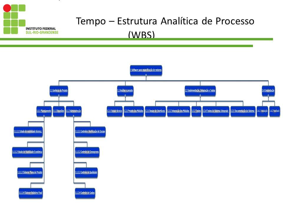 Tempo – Estrutura Analítica de Processo (WBS)