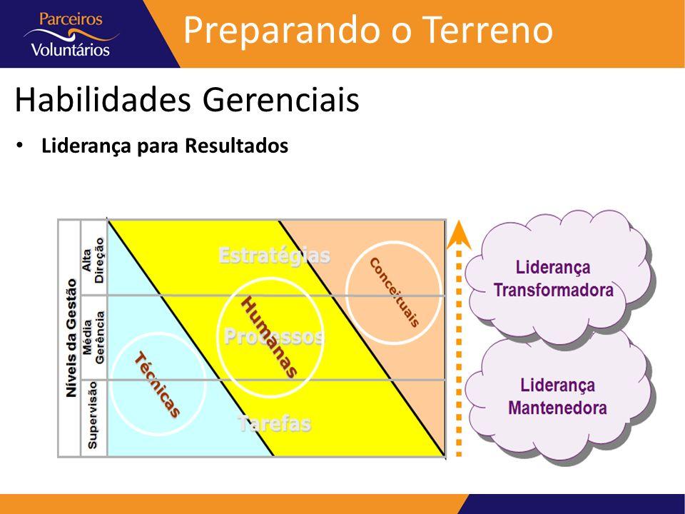 Preparando o Terreno Habilidades Gerenciais Liderança para Resultados