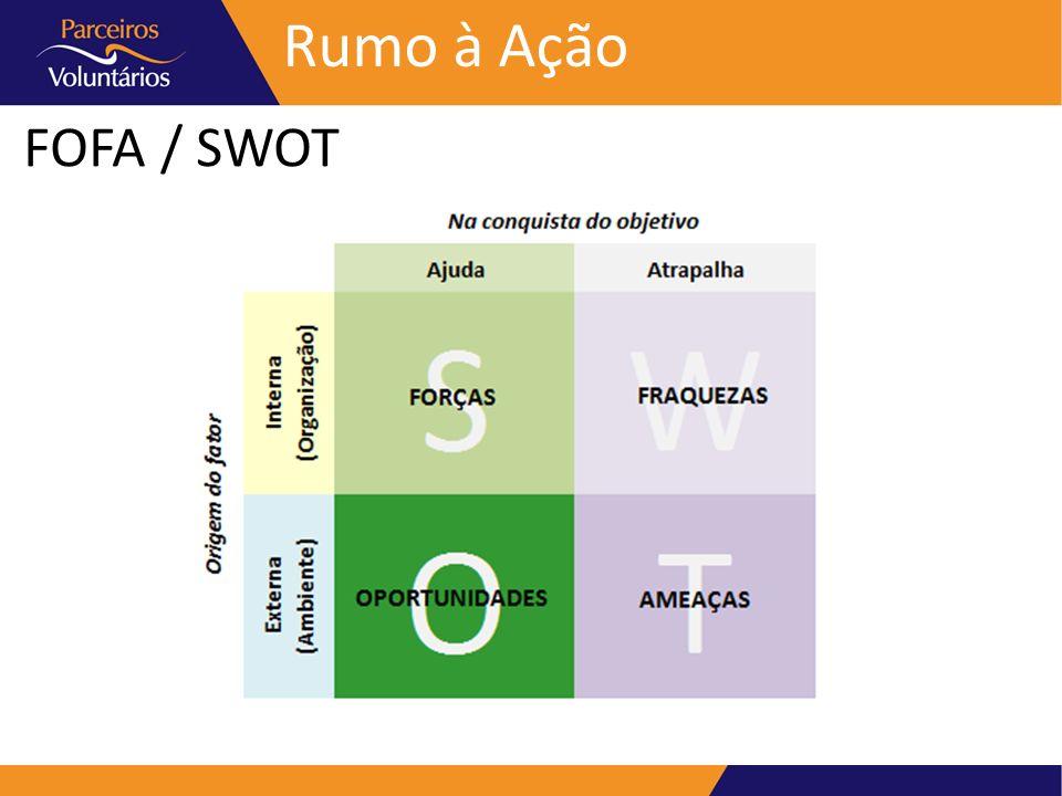 Rumo à Ação FOFA / SWOT