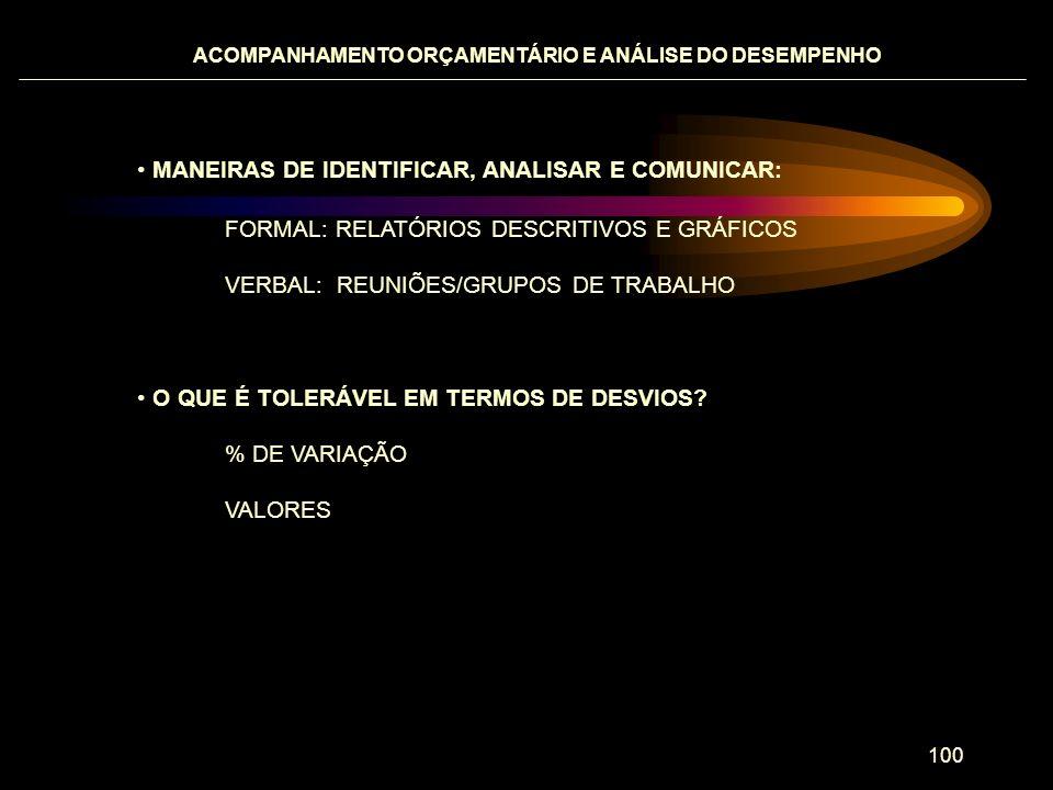 MANEIRAS DE IDENTIFICAR, ANALISAR E COMUNICAR: