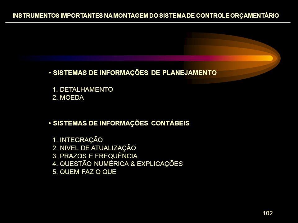 SISTEMAS DE INFORMAÇÕES DE PLANEJAMENTO 1. DETALHAMENTO 2. MOEDA