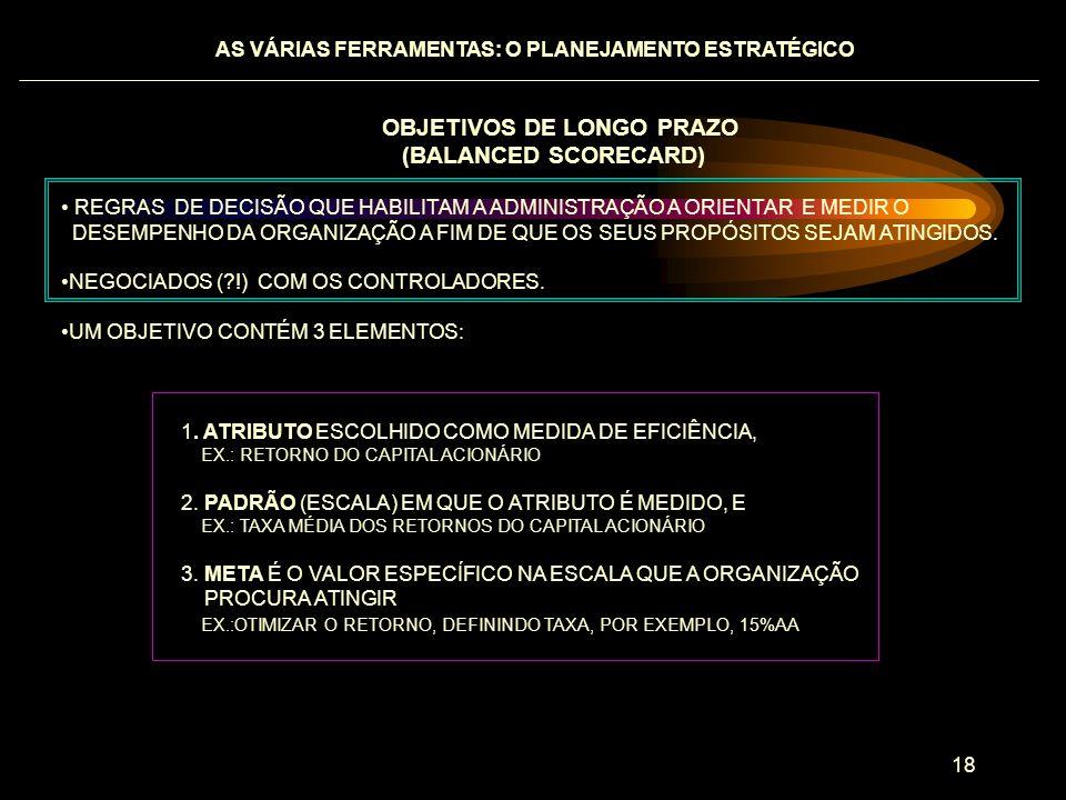 OBJETIVOS DE LONGO PRAZO (BALANCED SCORECARD)