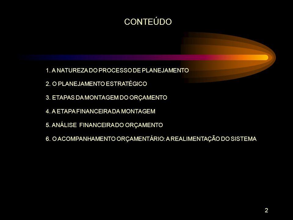 CONTEÚDO 1. A NATUREZA DO PROCESSO DE PLANEJAMENTO