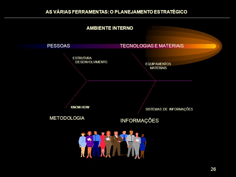 INFORMAÇÕES AS VÁRIAS FERRAMENTAS: O PLANEJAMENTO ESTRATÉGICO