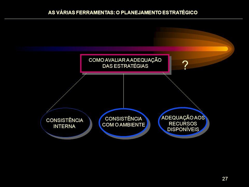 AS VÁRIAS FERRAMENTAS: O PLANEJAMENTO ESTRATÉGICO