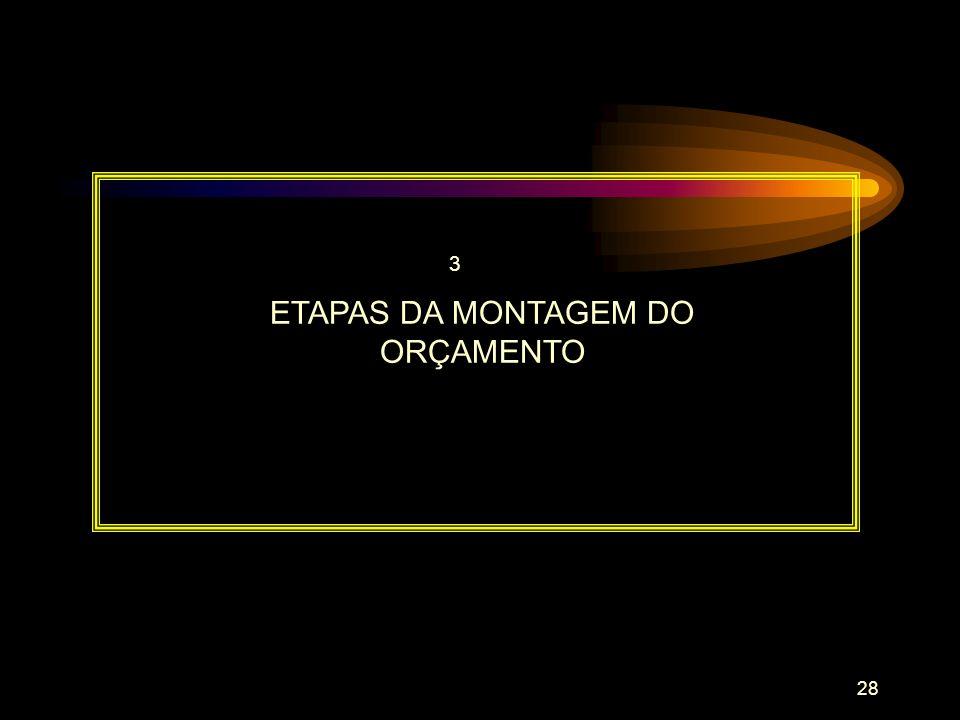 ETAPAS DA MONTAGEM DO ORÇAMENTO