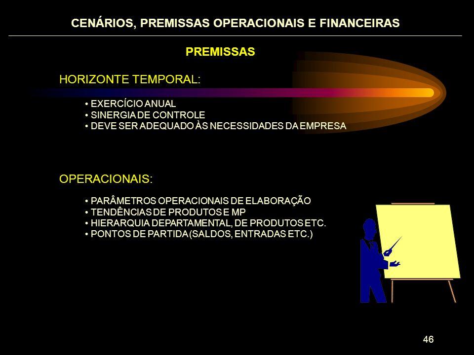CENÁRIOS, PREMISSAS OPERACIONAIS E FINANCEIRAS