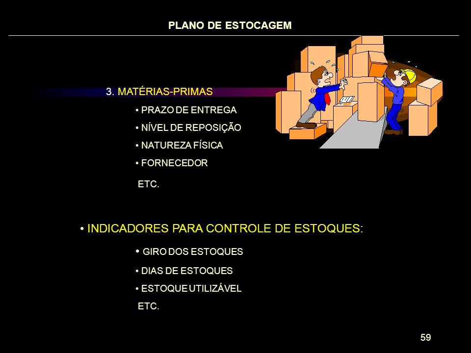 • INDICADORES PARA CONTROLE DE ESTOQUES: GIRO DOS ESTOQUES