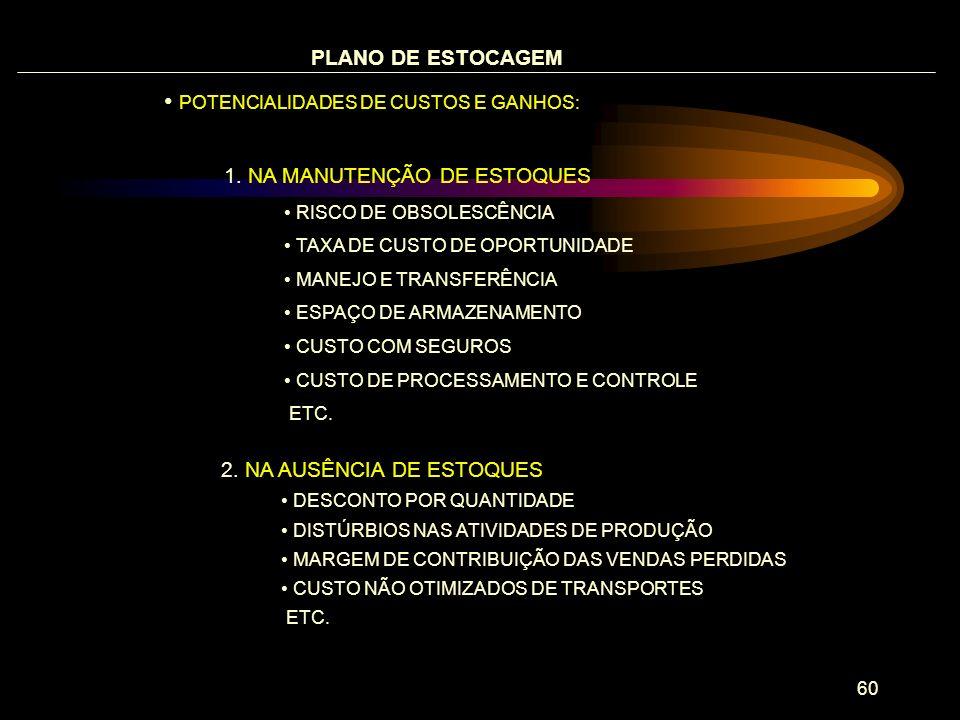 POTENCIALIDADES DE CUSTOS E GANHOS: