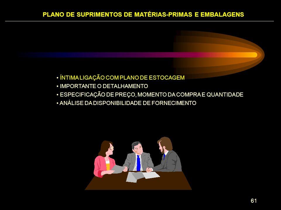 PLANO DE SUPRIMENTOS DE MATÉRIAS-PRIMAS E EMBALAGENS