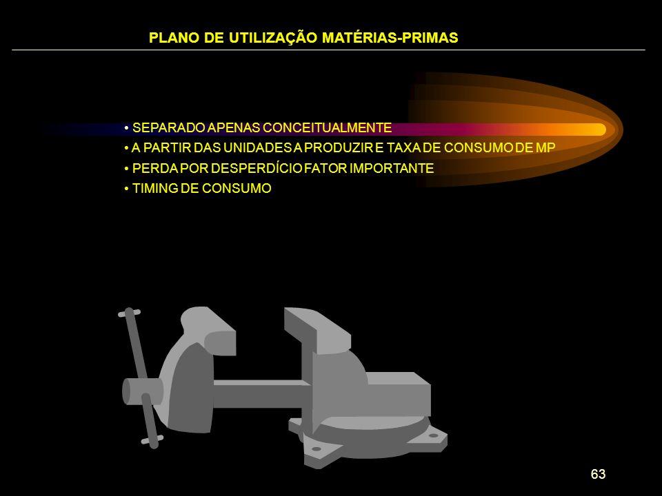 PLANO DE UTILIZAÇÃO MATÉRIAS-PRIMAS