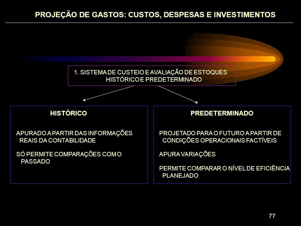 PROJEÇÃO DE GASTOS: CUSTOS, DESPESAS E INVESTIMENTOS