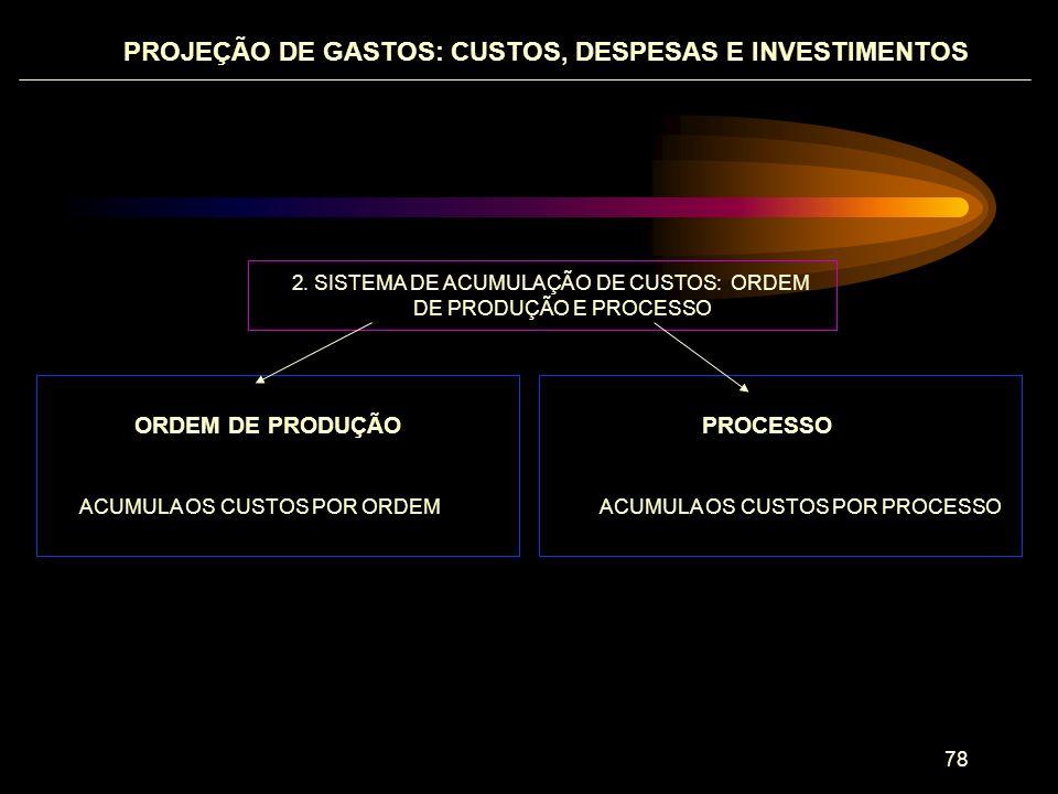 . SISTEMA DE ACUMULAÇÃO DE CUSTOS: ORDEM DE PRODUÇÃO E PROCESSO