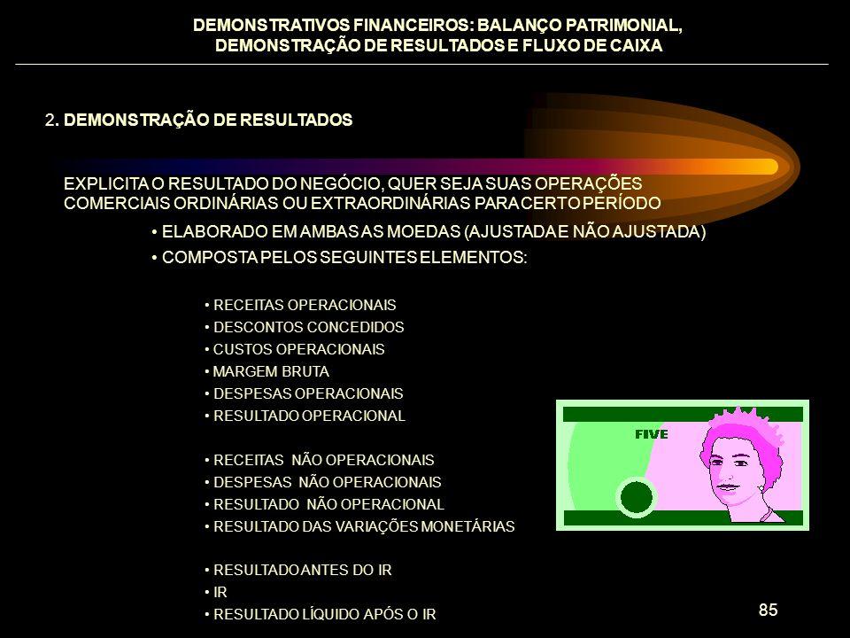 DEMONSTRATIVOS FINANCEIROS: BALANÇO PATRIMONIAL,