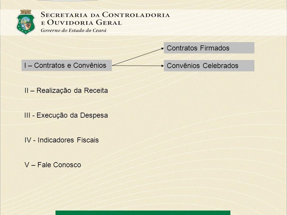 Contratos Firmados I – Contratos e Convênios. Convênios Celebrados. II – Realização da Receita. III - Execução da Despesa.