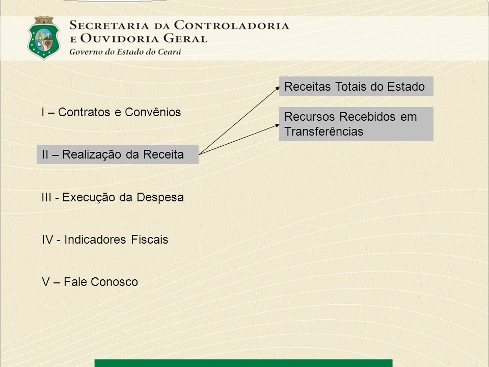 Receitas Totais do Estado