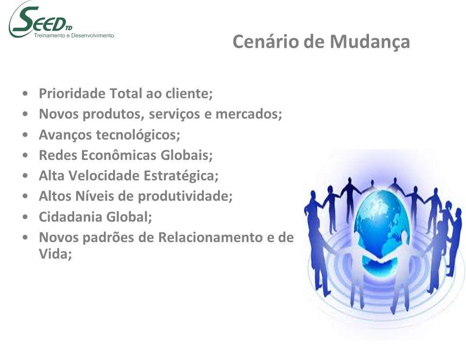 Cenário de Mudança Prioridade Total ao cliente;