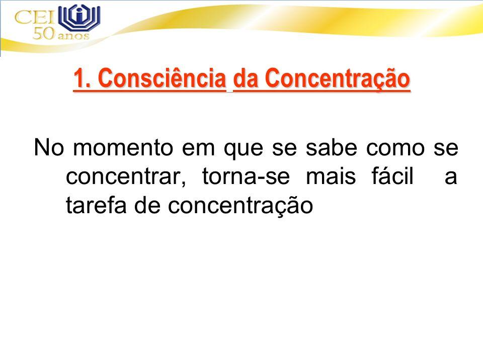 1. Consciência da Concentração