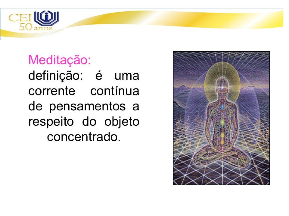 Meditação: definição: é uma corrente contínua de pensamentos a respeito do objeto concentrado.