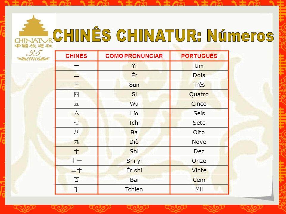 CHINÊS CHINATUR: Números