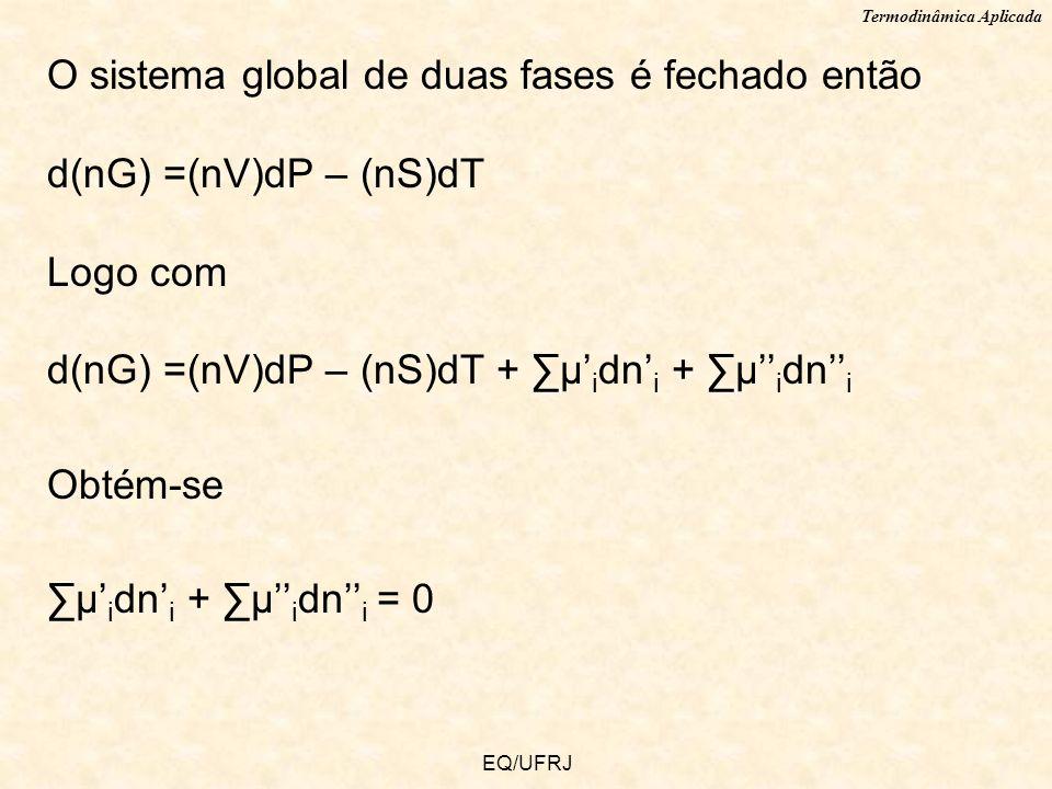 O sistema global de duas fases é fechado então d(nG) =(nV)dP – (nS)dT