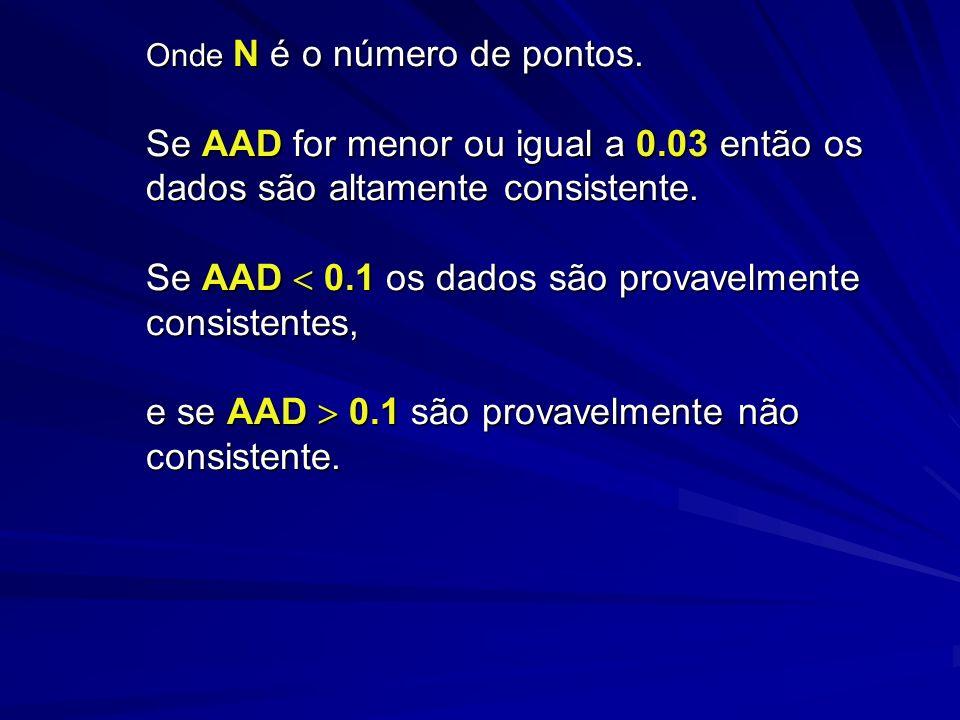 Onde N é o número de pontos. Se AAD for menor ou igual a 0