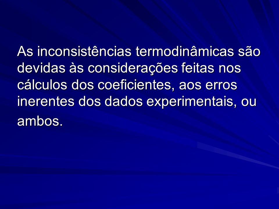 As inconsistências termodinâmicas são devidas às considerações feitas nos cálculos dos coeficientes, aos erros inerentes dos dados experimentais, ou ambos.