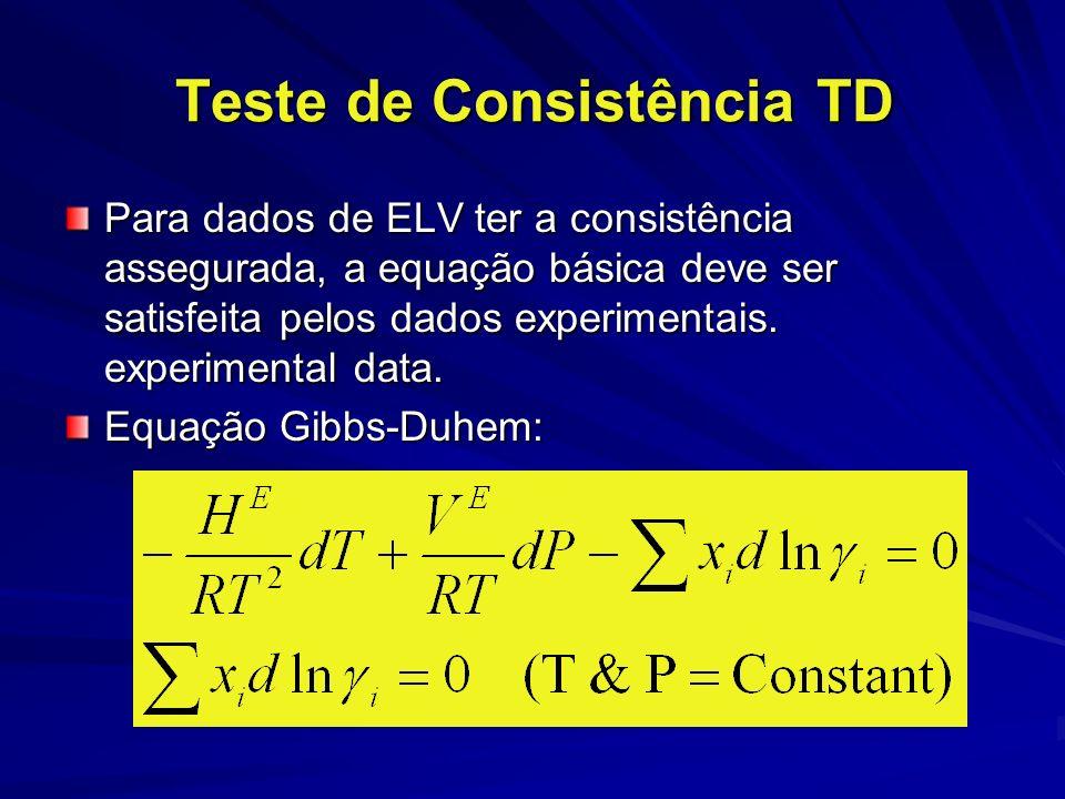 Teste de Consistência TD