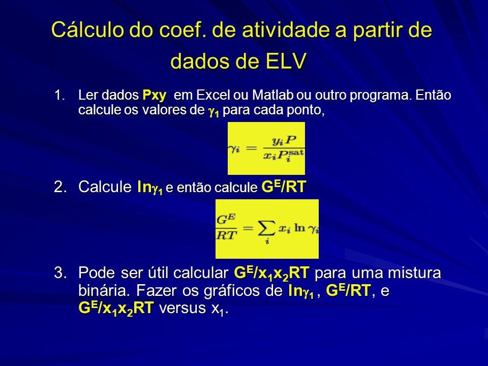 Cálculo do coef. de atividade a partir de dados de ELV