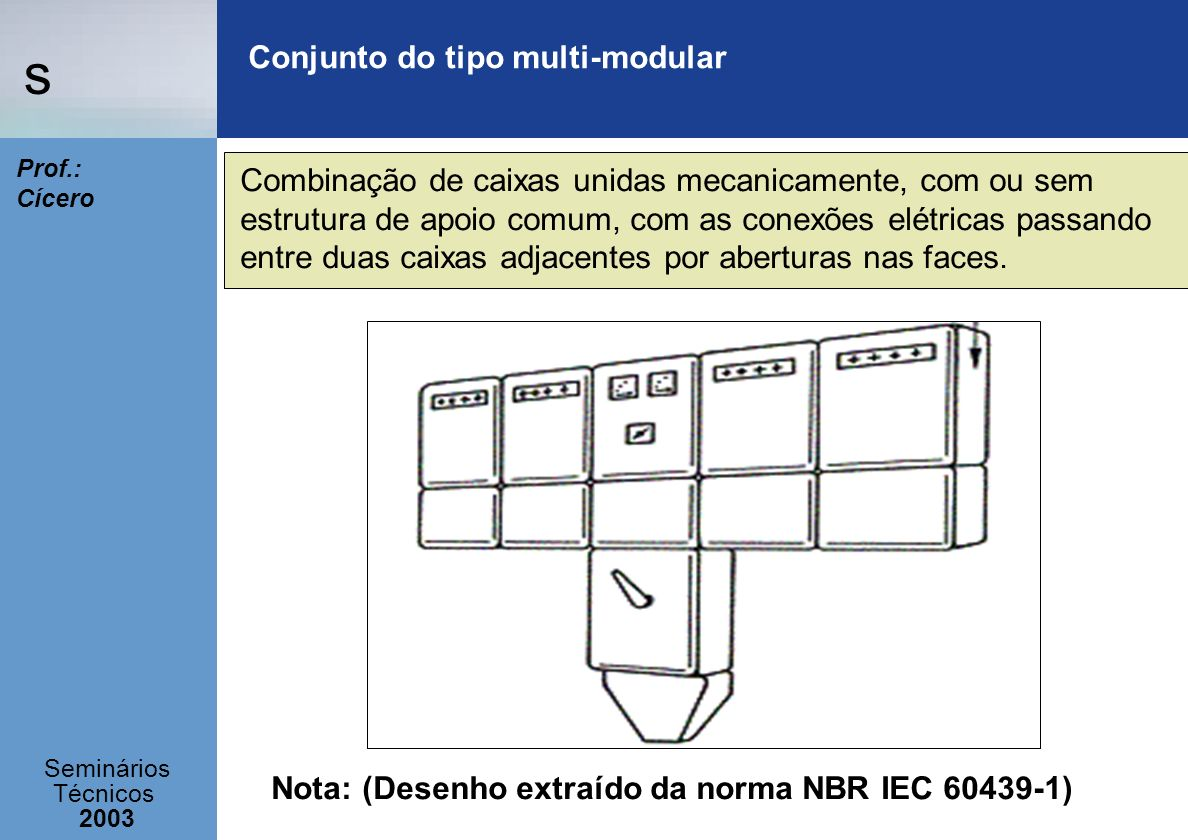 Conjunto do tipo multi-modular