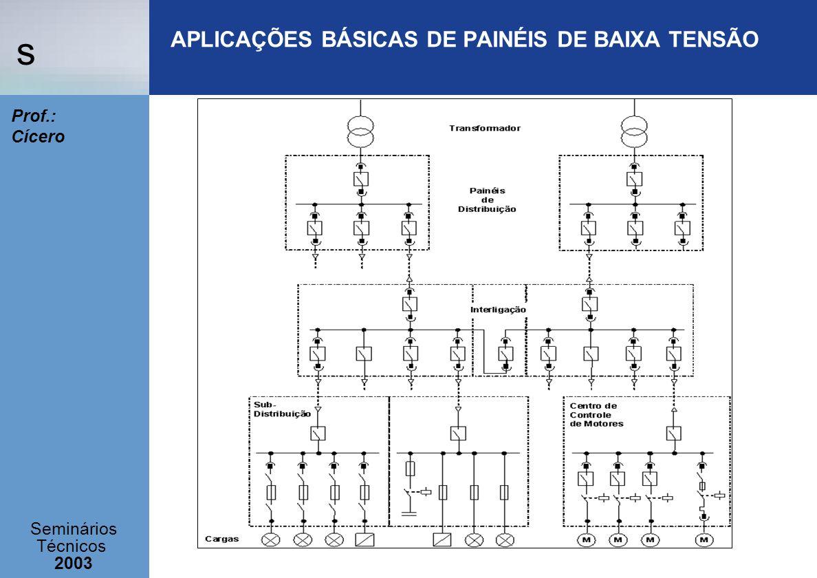 APLICAÇÕES BÁSICAS DE PAINÉIS DE BAIXA TENSÃO