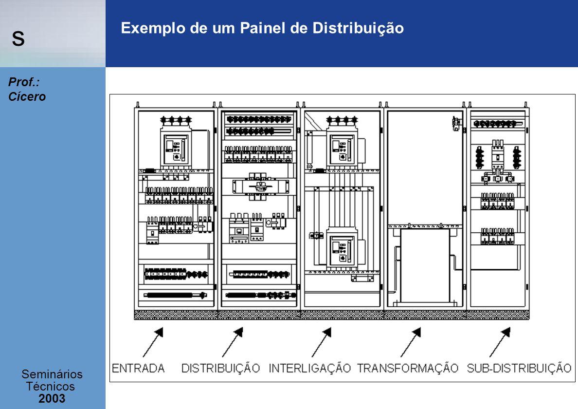 Exemplo de um Painel de Distribuição