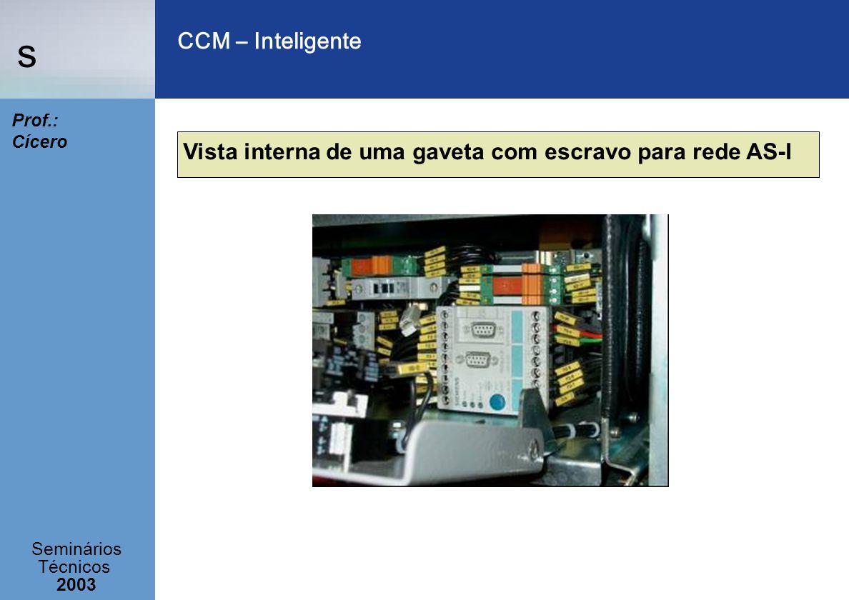 CCM – Inteligente Vista interna de uma gaveta com escravo para rede AS-I