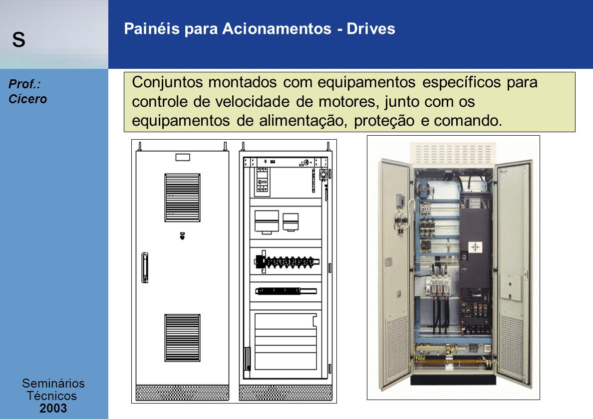 Painéis para Acionamentos - Drives