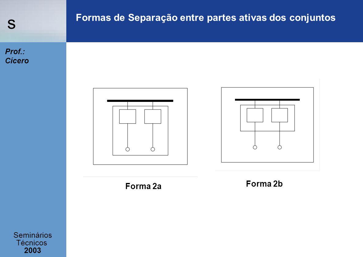 Formas de Separação entre partes ativas dos conjuntos