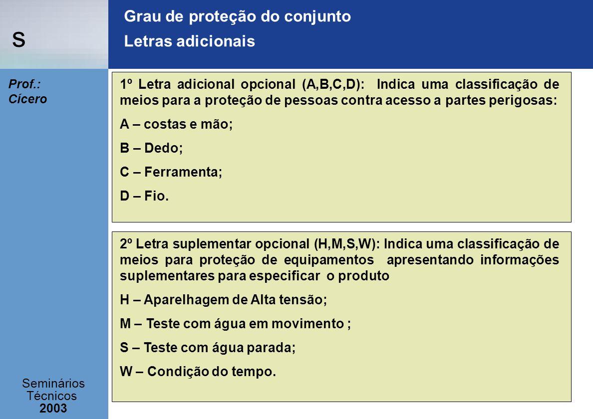 Grau de proteção do conjunto Letras adicionais