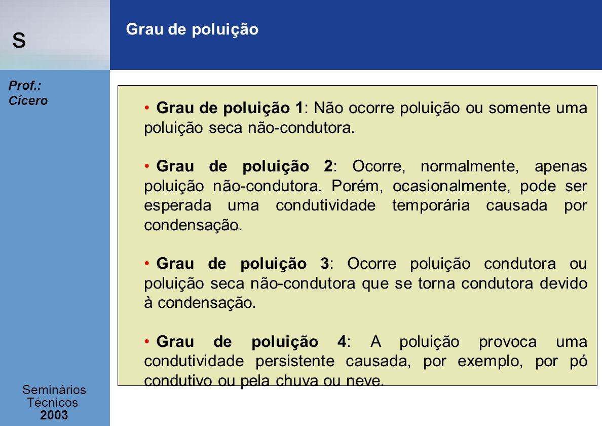 Grau de poluição Grau de poluição 1: Não ocorre poluição ou somente uma poluição seca não-condutora.