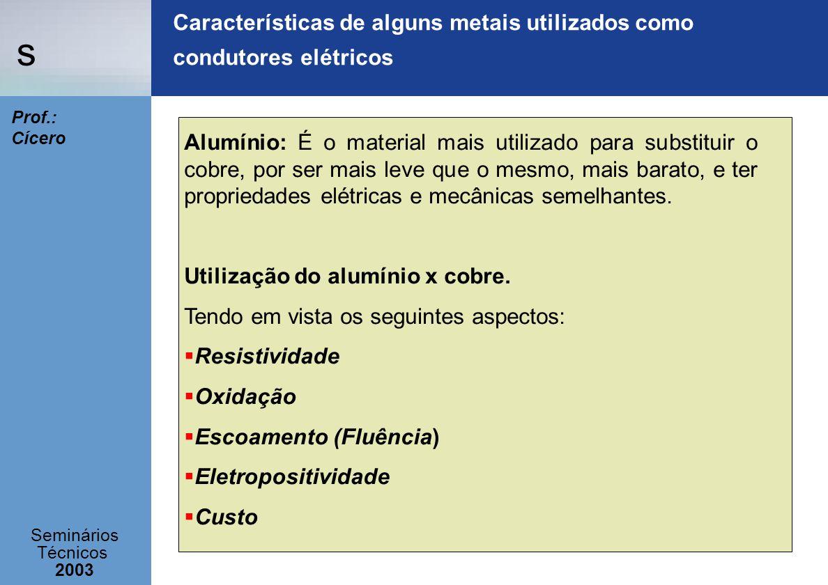 Características de alguns metais utilizados como condutores elétricos