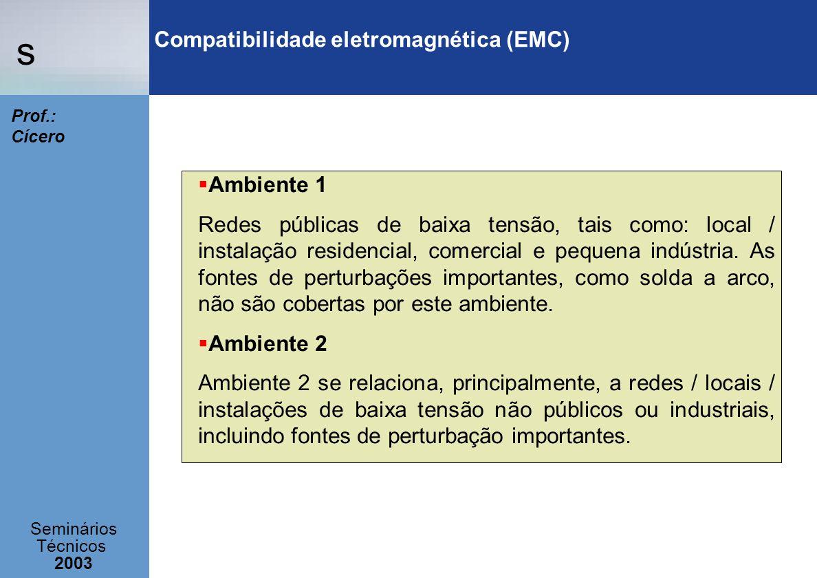 Compatibilidade eletromagnética (EMC)