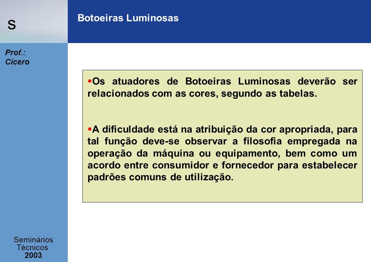 Botoeiras Luminosas Os atuadores de Botoeiras Luminosas deverão ser relacionados com as cores, segundo as tabelas.