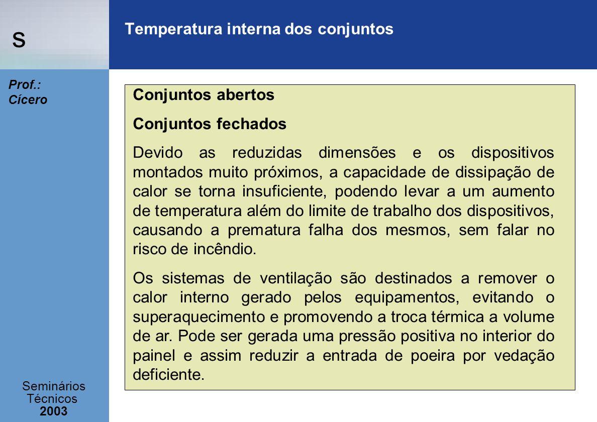 Temperatura interna dos conjuntos