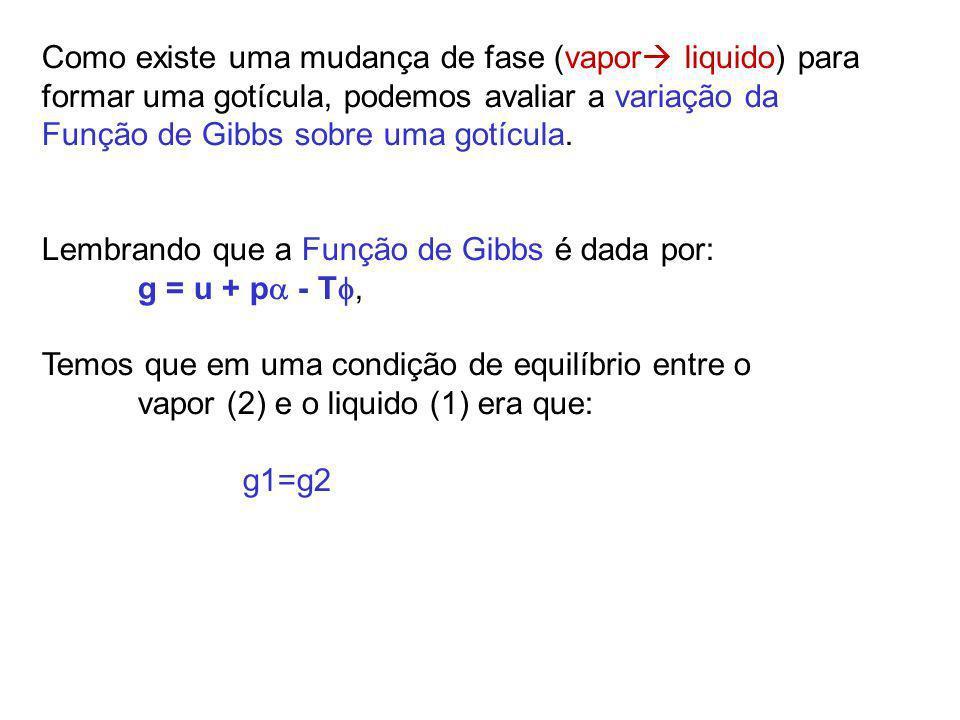Como existe uma mudança de fase (vapor liquido) para formar uma gotícula, podemos avaliar a variação da Função de Gibbs sobre uma gotícula.