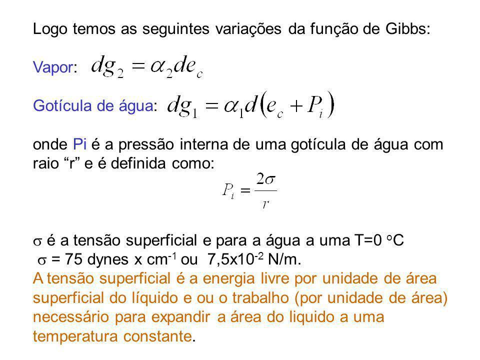 Logo temos as seguintes variações da função de Gibbs: