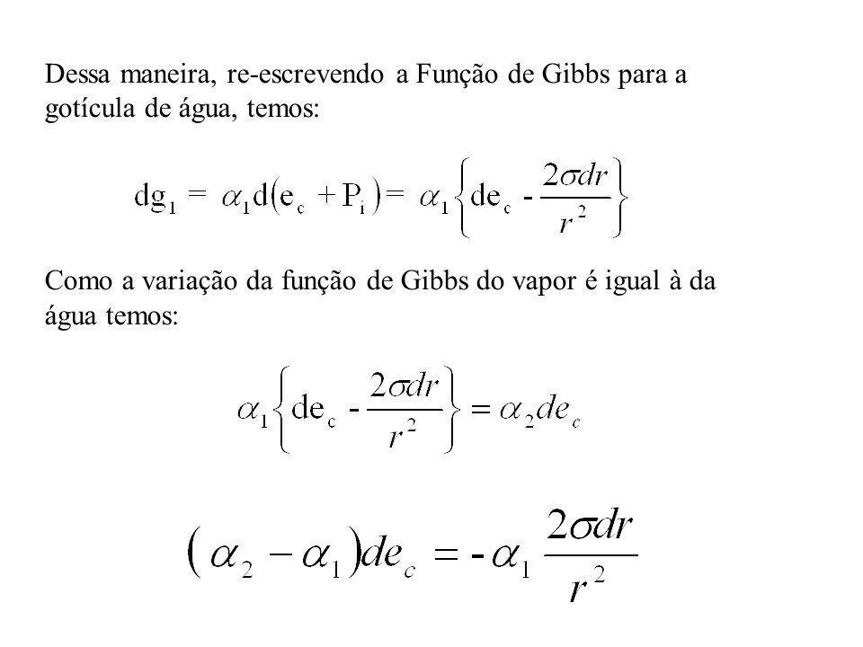 Dessa maneira, re-escrevendo a Função de Gibbs para a gotícula de água, temos: