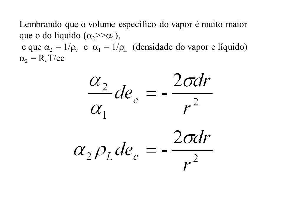 Lembrando que o volume específico do vapor é muito maior que o do liquido (2>>1),