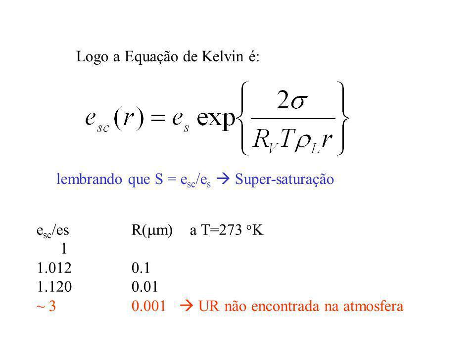 Logo a Equação de Kelvin é: