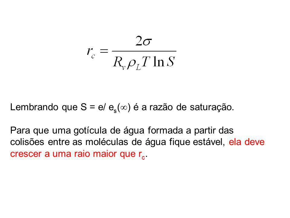 Lembrando que S = e/ es() é a razão de saturação.