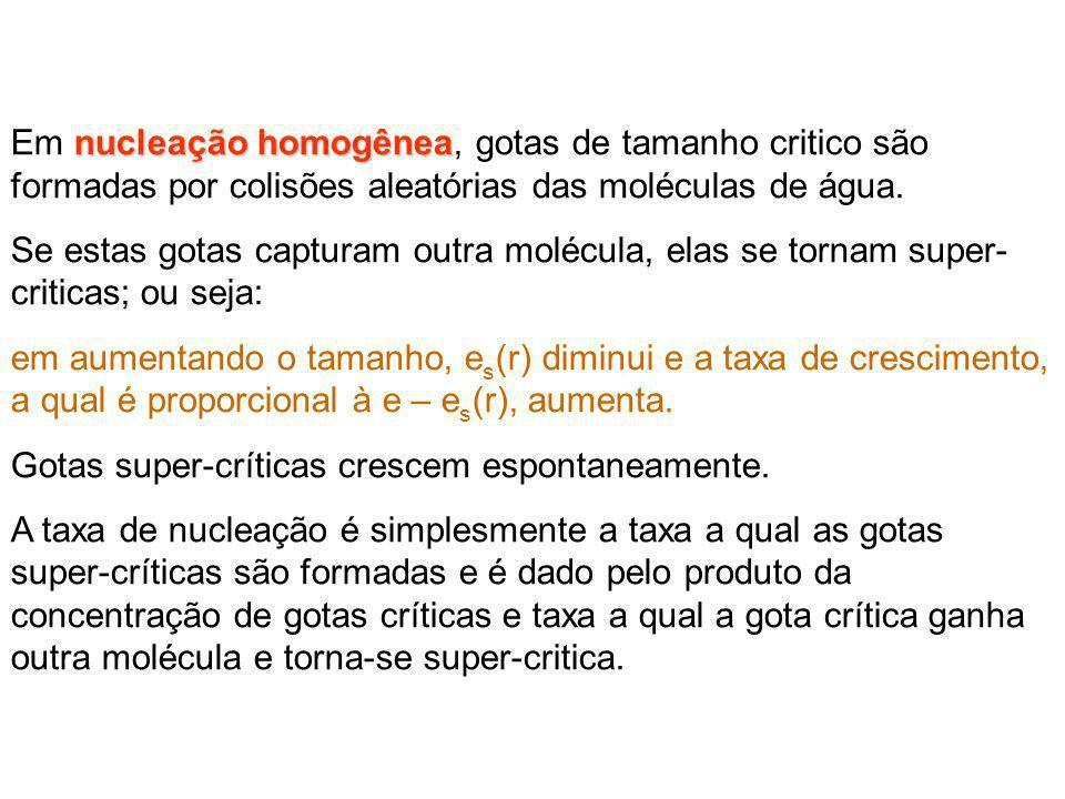 Em nucleação homogênea, gotas de tamanho critico são formadas por colisões aleatórias das moléculas de água.