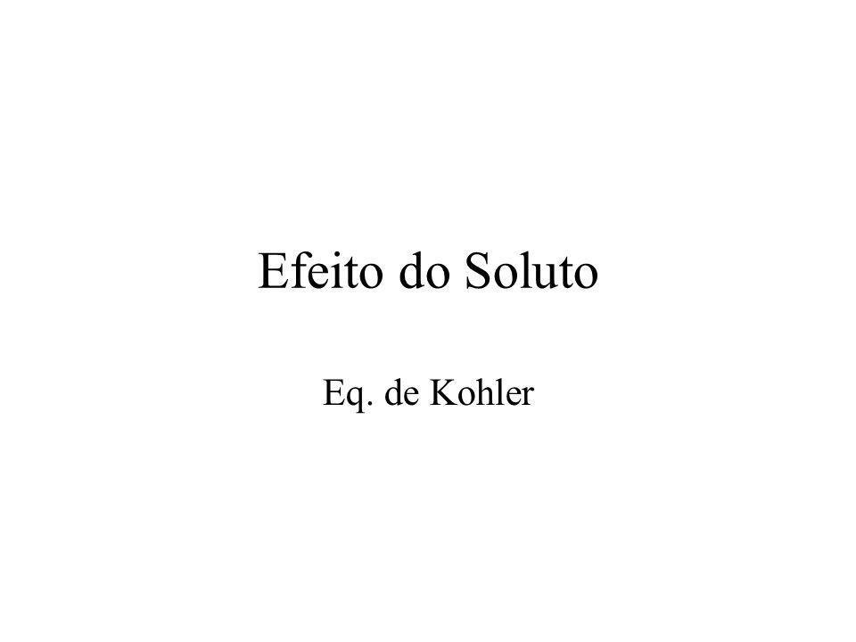 Efeito do Soluto Eq. de Kohler
