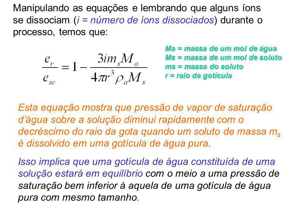 Manipulando as equações e lembrando que alguns íons se dissociam (i = número de íons dissociados) durante o processo, temos que: